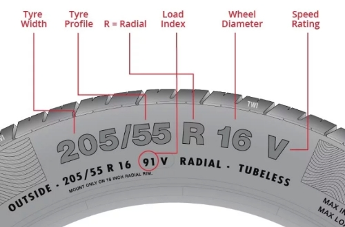 wheel-trim-size-chart